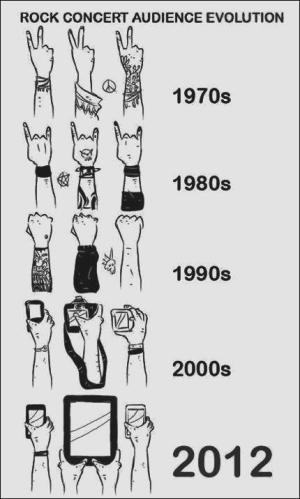 rock-evolution
