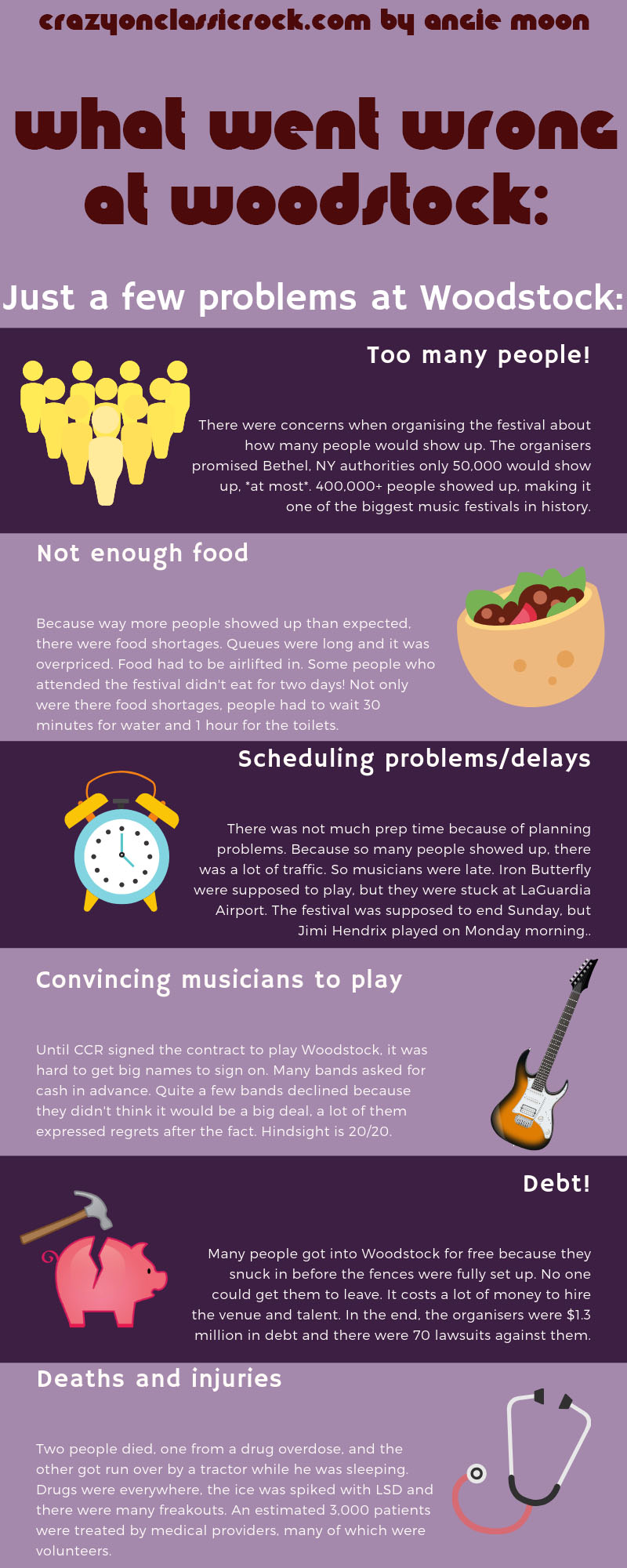 Diversity of Woodstock Infographic 2 What went wrong - Crazy on Classic Rock