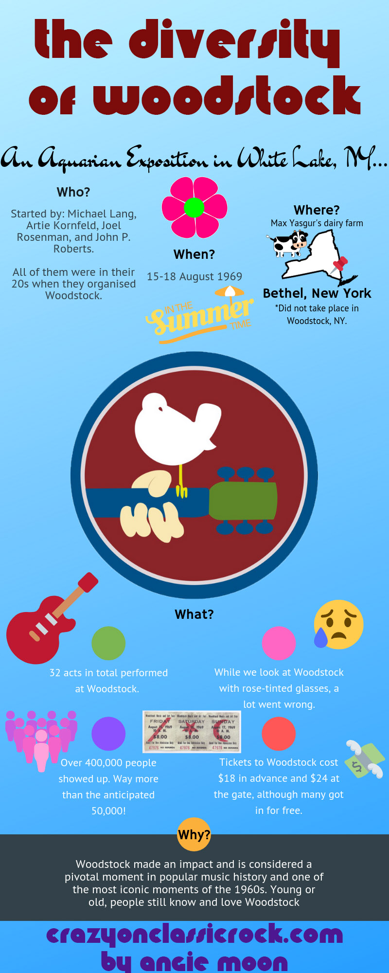 The Diversity of Woodstock Infographic - Crazy on Classic Rock